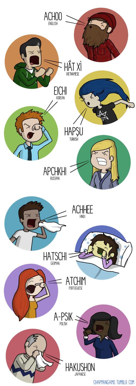 espirro em outras linguas