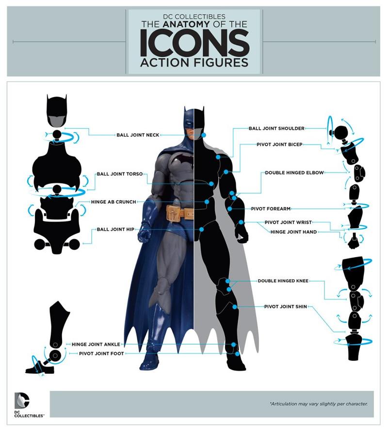 DC comic icons articulacoes figura acao boneco