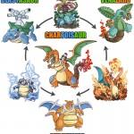 A maior fusão pokémon de todos os tempos