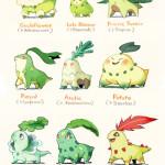 Variações de pokémon que com certeza deveriam existir
