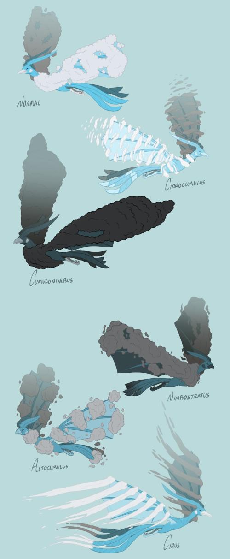 variacoes pokemons especies anime jogo 4